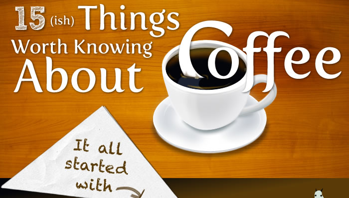 Coffee, Facts about Coffee, 15 Facts about Coffee, 10 Facts about Coffee, Coffee Facts.
