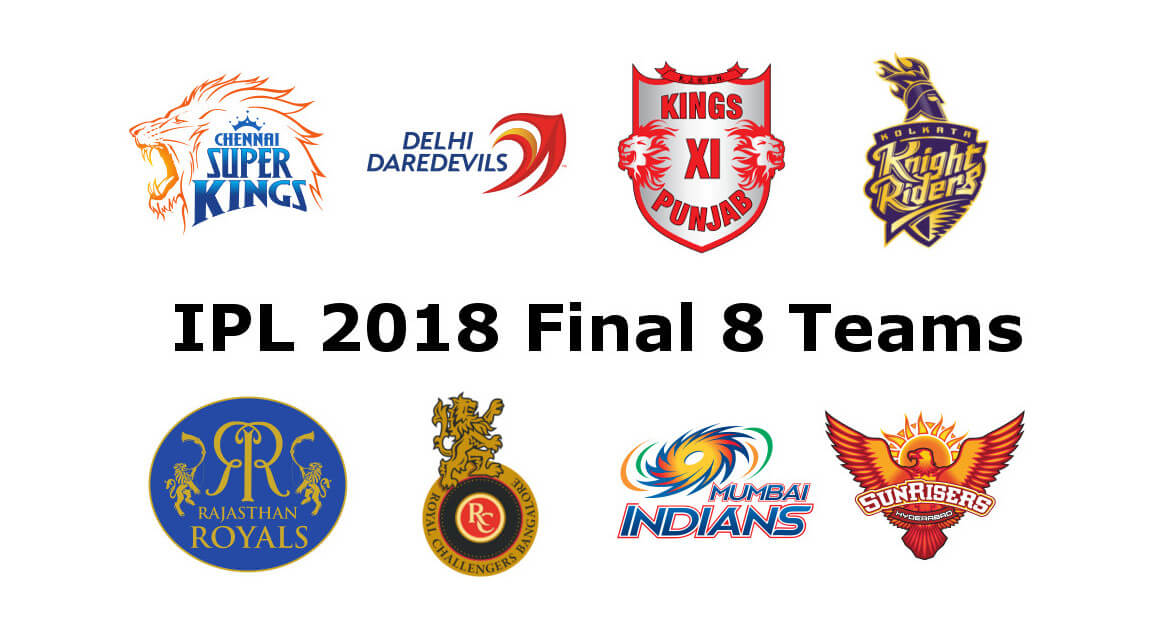 ipl teams 2018